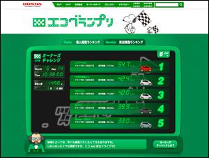 Honda | エコグランプリ