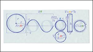 Google  円周率の日