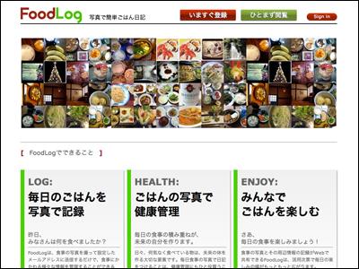 FoodLog