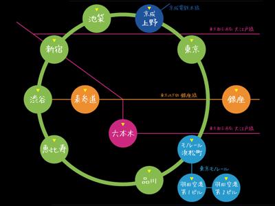 Word of the Year 2010 @nifty × bijin-tokei 「感字」美人・美男に会える駅。