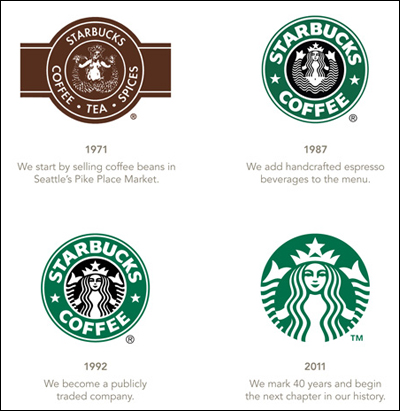 Looking Forward to Starbucks Next Chapter