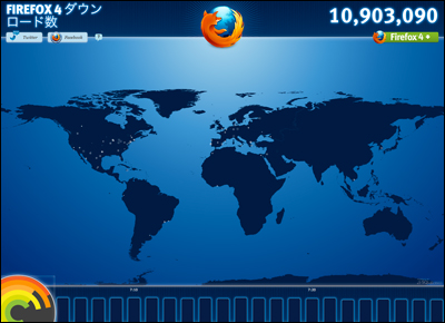 Firefox 4 Download Stats