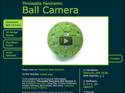 Throwable PanoramicBall Camera