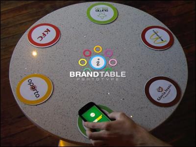 BrandTable Concept