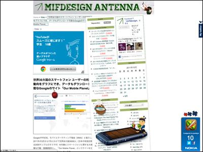 Nokia Argentina - Con Angry Birds y Fruit Ninja destruí cualquier sitio web