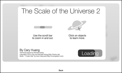 The Scale of the Universe 2
