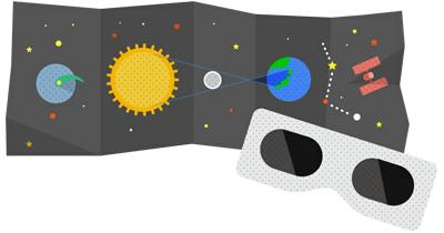 Google 金環日食