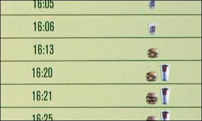 McDonald's Hamburger Timetable