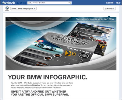 BMW Infographic