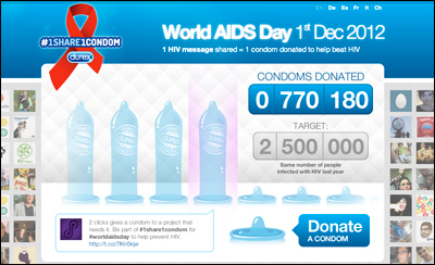 World AIDS Day 2012 | Awareness of HIV and AIDS by 1share1condom - Durex