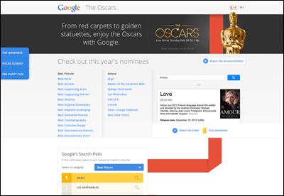 The Oscars – Google