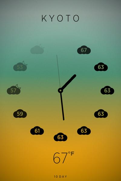 Climate Clock - Minimal Hourly World Weather Forecast
