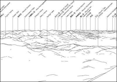 PeakFinder - 360° Panoramic Mountain Views