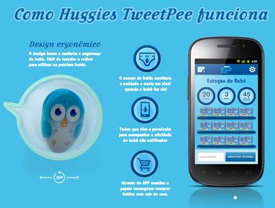Huggies Tweet Pee