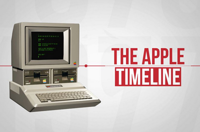 THE APPLE TIMELINE