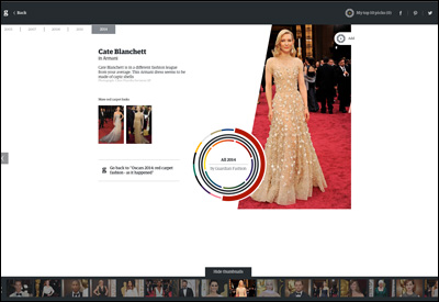 Oscars red carpet fashion 2004-2014: an interactive guide