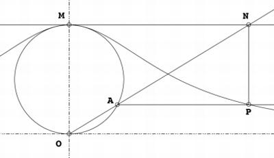 Google イタリアの数学者マリア・ガエターナ・アニェージ生誕296周年を記念し、アーネシの曲線のアニメーションロゴに!