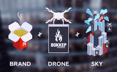Drone-vertising + Wokker