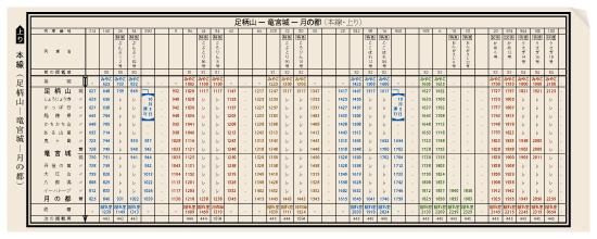 Google 日本初の時刻表発行121週年記念ロゴに!