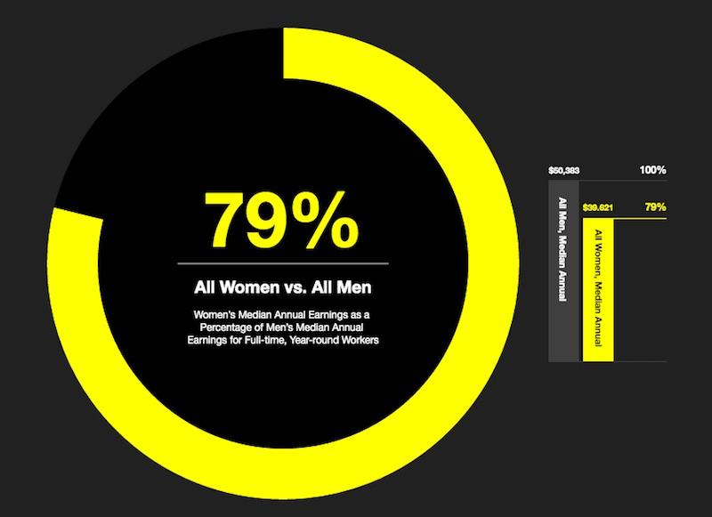 79% Work Clock