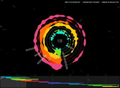 Anatomy of a Mashup: Definitive Daft Punk visualised