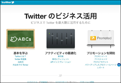 Twitterのビジネス活用