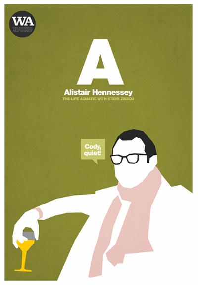 Wes Anderson Alphabet