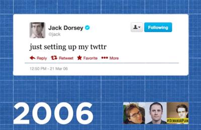 Celebrating #Twitter7