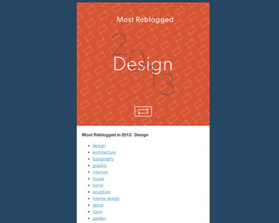 Tumblr 2013 Year in Review