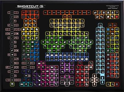 SHORTCUT-S Keyboard