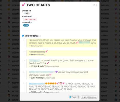 emojitracker: realtime emoji use on twitter
