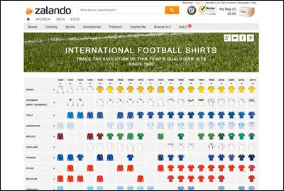 Evolution of International Football Shirts   ZALANDO