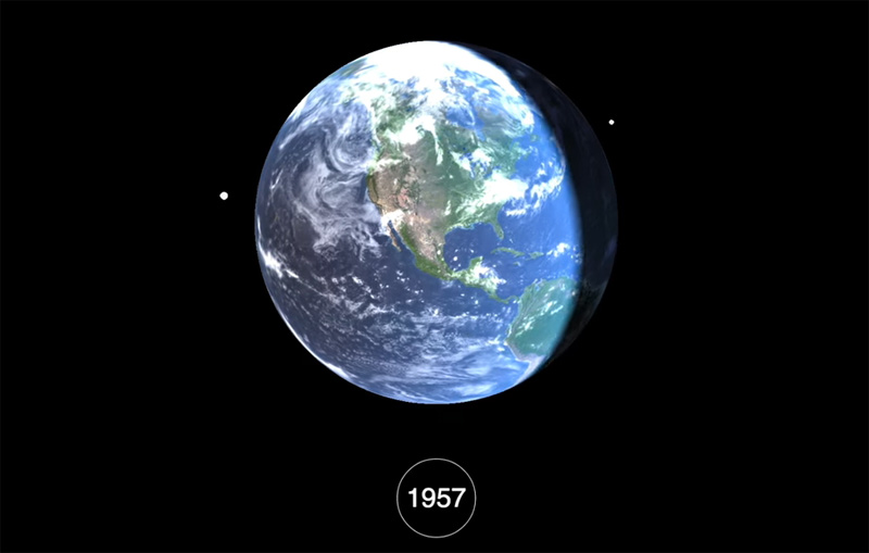 Space Debris 1957 - 2015